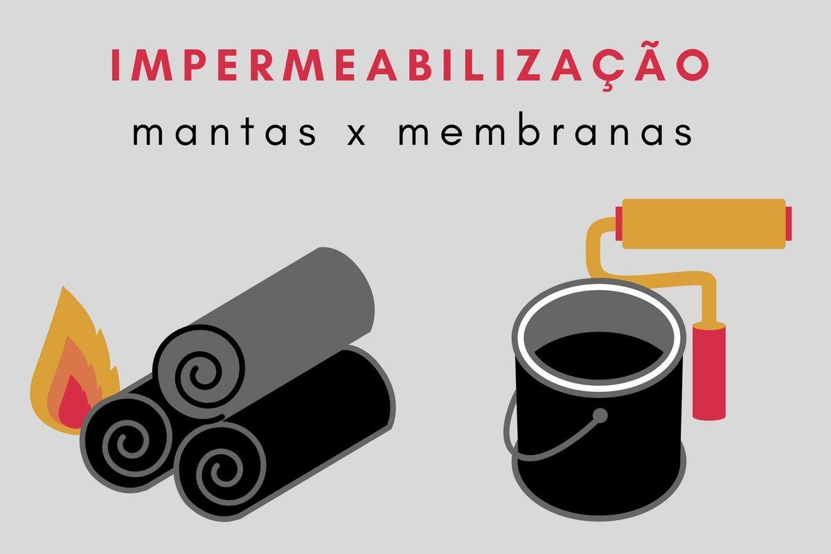 manta impermeabilizante membrana impermeabilização