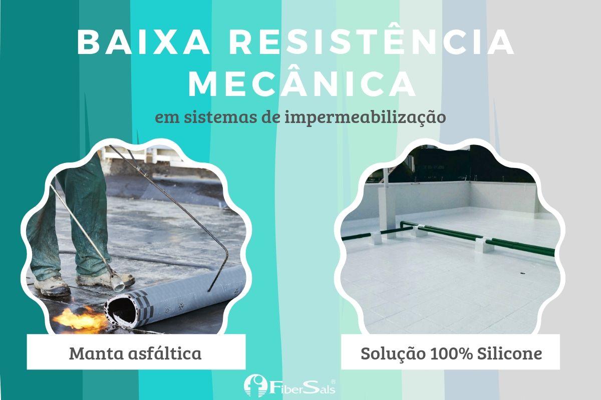 impermeabilização e baixa resistência mecânica